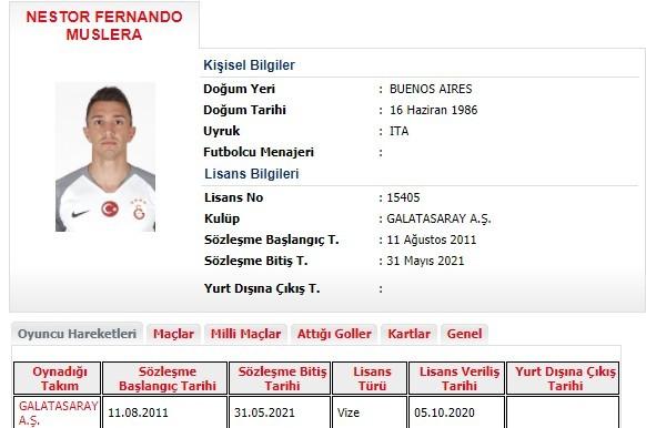 Galatasaray'da Muslera'nın lisansı çıktı galatasarayda musleranin lisansi cikti 0