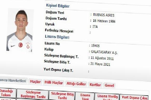 Galatasaray'da Muslera'nın lisansı çıktı galatasarayda musleranin lisansi cikti yJIysDhN